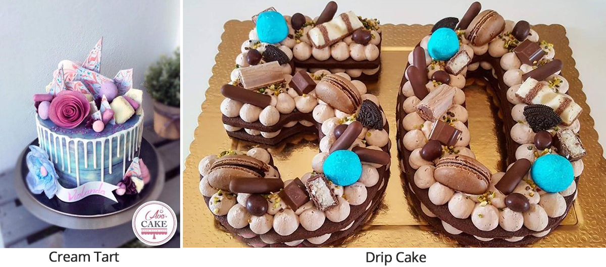 La storia del cake design